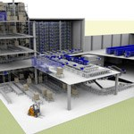 Demo3D Simulationssoftware SimPlan AG